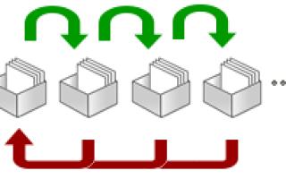 Система лейтнера для запоминания информации