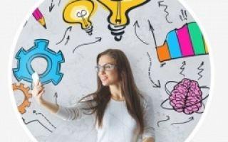 Как поверить в себя и добиться успеха:методы готовые к применению