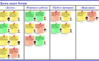 Методология scrum: эффективное управление проектами