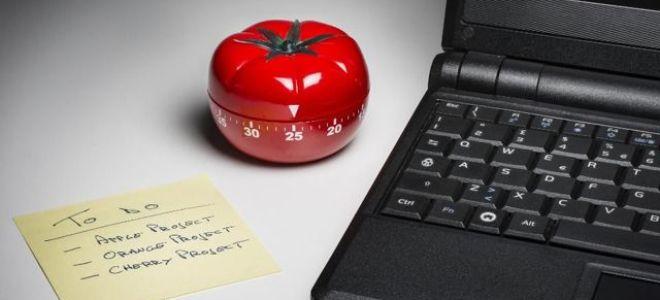 Что такое тайм менеджмент или как управлять своим временем