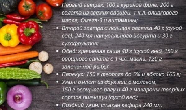 Здоровый образ жизни - с чего начать человеку в 30 лет