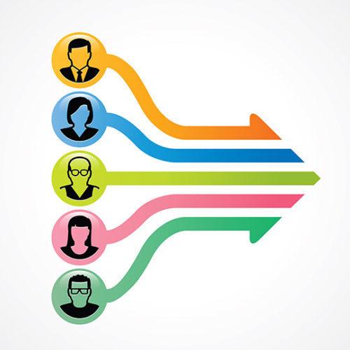 Правильная постановка целей и задач: основные методы