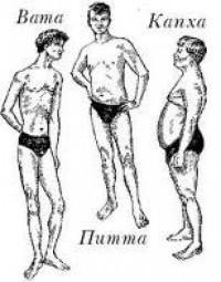 Аюрведа: типы людей по конституции тела