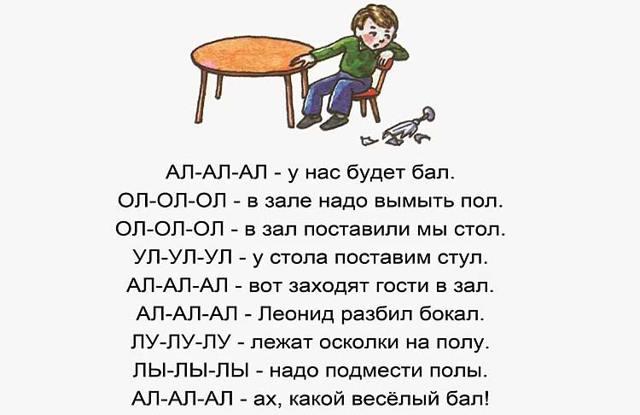 Как научить говорить ребенка букву л правильно