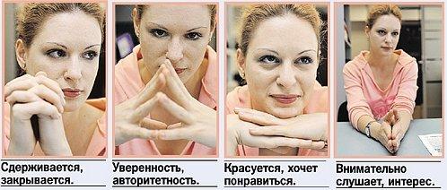 Изучение язык тела и жестов: на что стоит обратить внимание