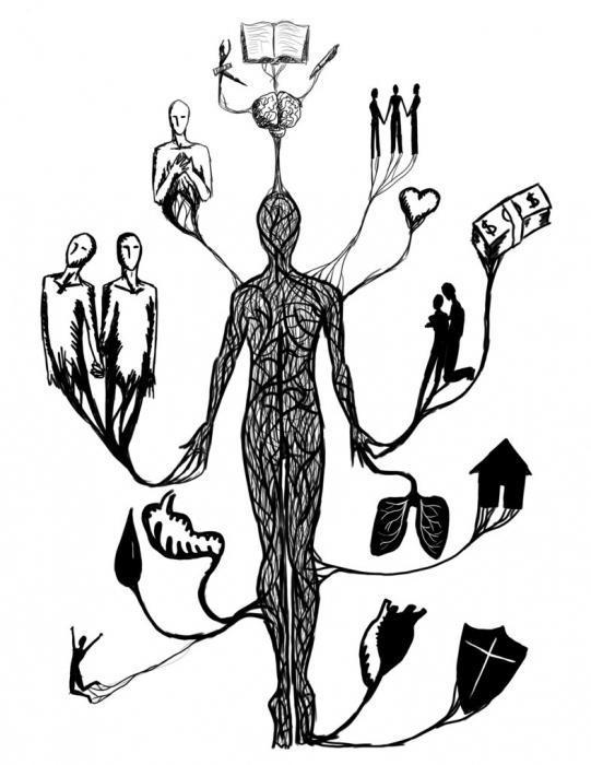 Физиологические потребности человека: виды и примеры