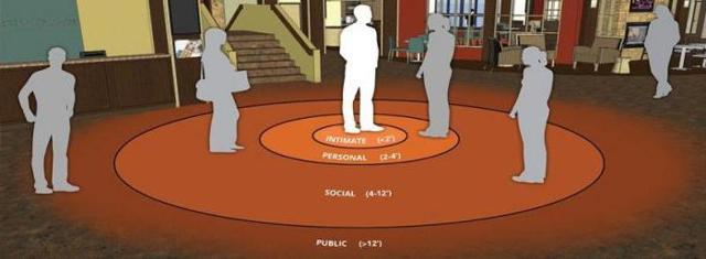 Проксемика: что это и на какой дистанции общаться людям?