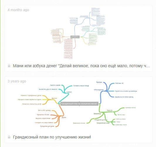 Интеллект карта: методы использования и основные программы
