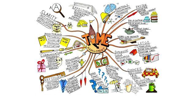 Абстрактно логическое мышление: как повысить свой уровень развития